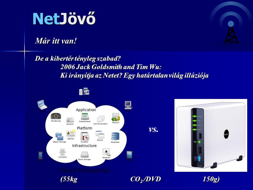 NetJövő Már itt van! De a kibertér tényleg szabad? 2006 Jack Goldsmith and Tim Wu: Ki irányítja az Netet? Egy határtalan világ illúziója (55kg CO 2 /D