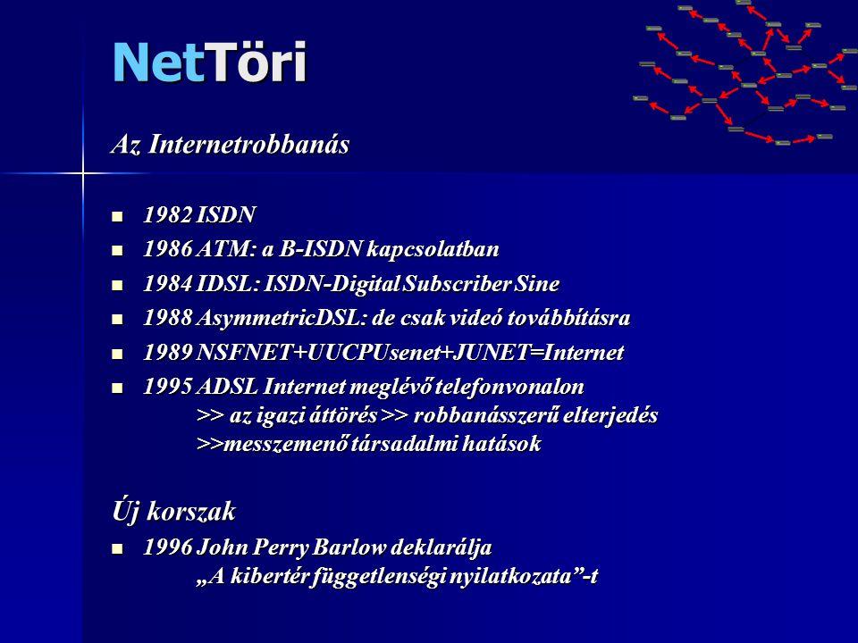 NetTöri Az Internetrobbanás  1982 ISDN  1986 ATM: a B-ISDN kapcsolatban  1984 IDSL: ISDN-Digital Subscriber Sine  1988 AsymmetricDSL: de csak vide