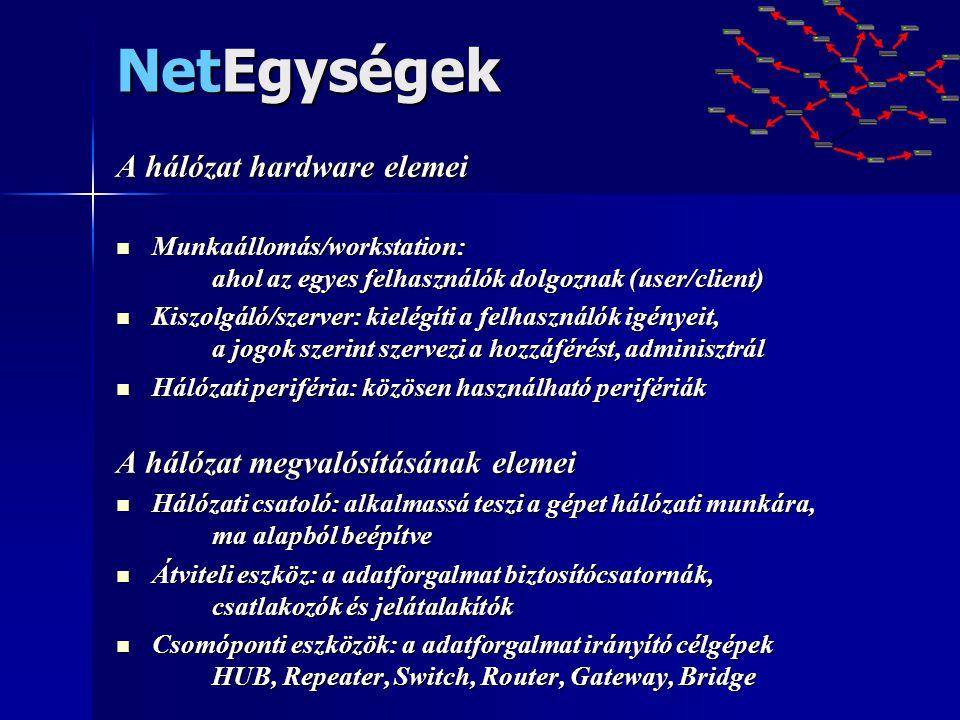 NetEgységek A hálózat hardware elemei  Munkaállomás/workstation: ahol az egyes felhasználók dolgoznak (user/client)  Kiszolgáló/szerver: kielégíti a