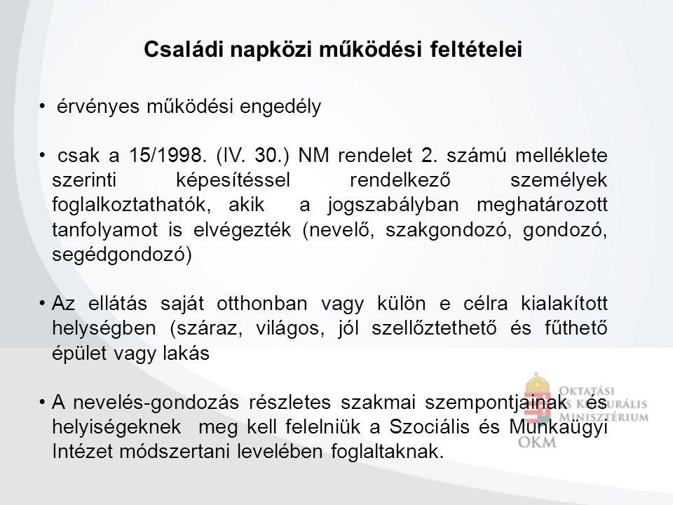 Családi napközi működési feltételei • érvényes működési engedély • csak a 15/1998. (IV. 30.) NM rendelet 2. számú melléklete szerinti képesítéssel ren