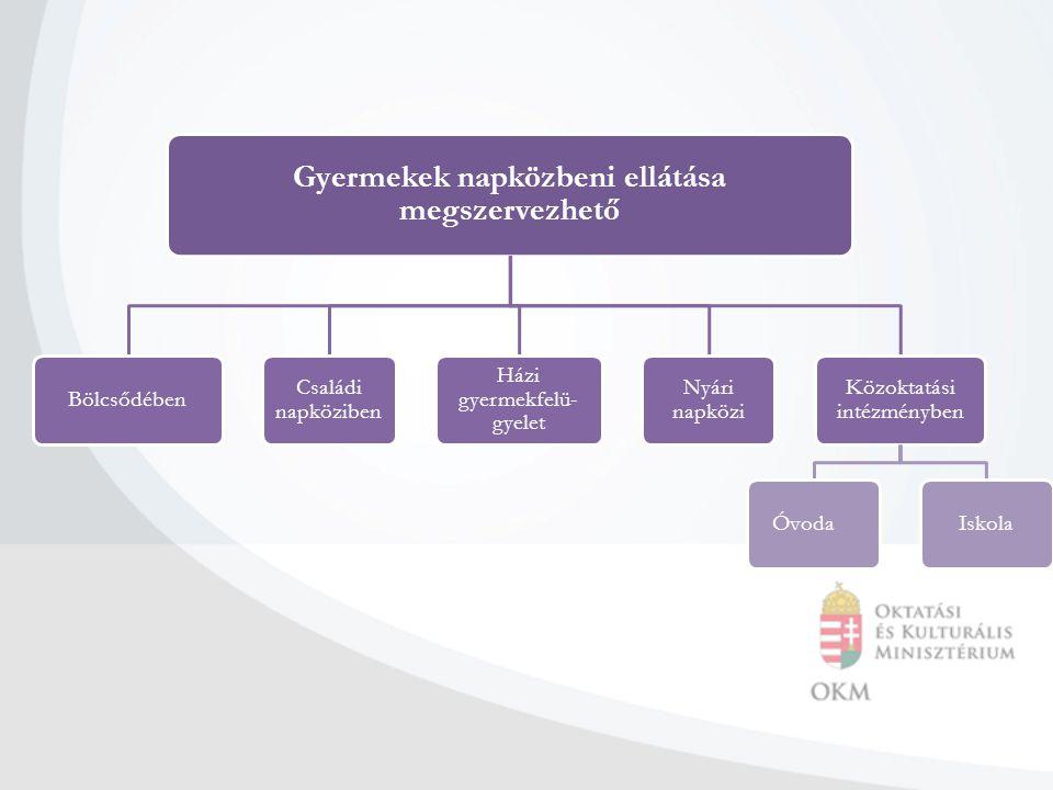Szabályozása a közoktatási törvényben • Többcélú intézmény, amely ellátja az óvodai és korlátozottan a bölcsődei feladatokat is.
