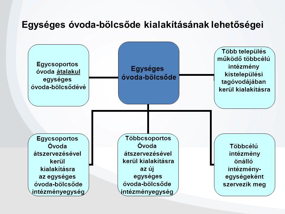 Fontosabb jogszabályok •gyermekek védelméről és gyámügyi igazgatásról szóló 1997.