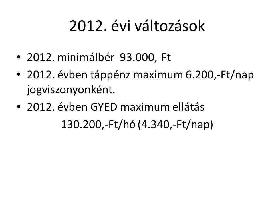 2012. évi változások • 2012. minimálbér 93.000,-Ft • 2012. évben táppénz maximum 6.200,-Ft/nap jogviszonyonként. • 2012. évben GYED maximum ellátás 13