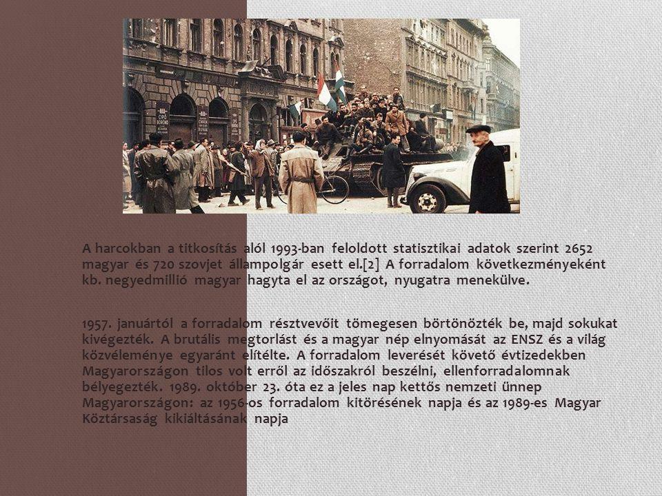 A harcokban a titkosítás alól 1993-ban feloldott statisztikai adatok szerint 2652 magyar és 720 szovjet állampolgár esett el.[2] A forradalom következ