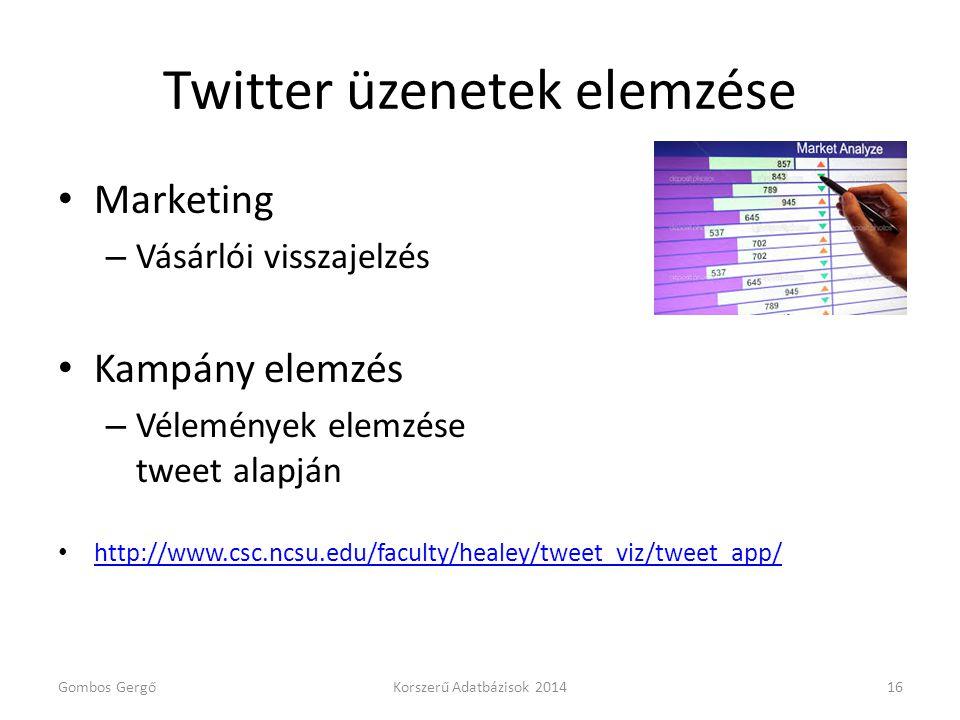 Twitter üzenetek elemzése • Marketing – Vásárlói visszajelzés • Kampány elemzés – Vélemények elemzése tweet alapján • http://www.csc.ncsu.edu/faculty/