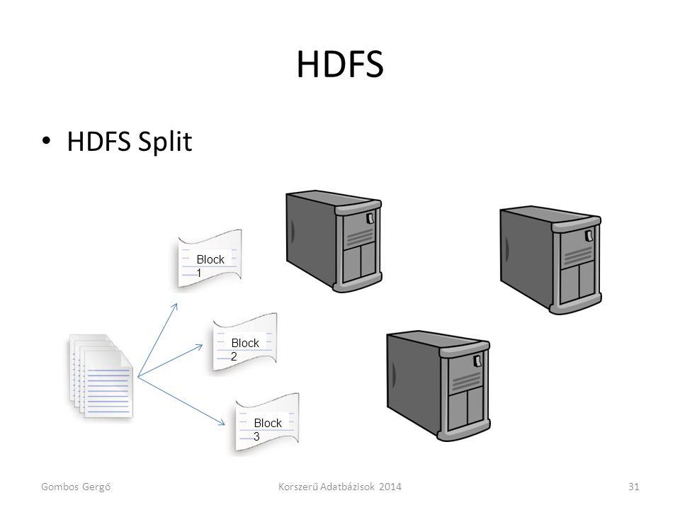HDFS • HDFS Split Gombos GergőKorszerű Adatbázisok 201431 Block 1 Block 2 Block 3