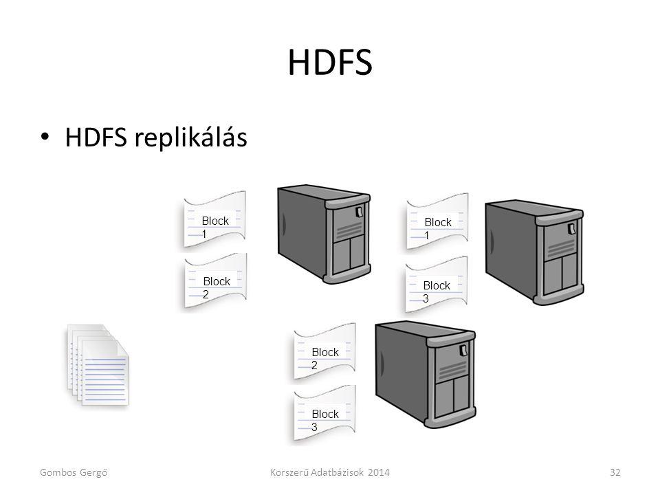 HDFS • HDFS replikálás Gombos GergőKorszerű Adatbázisok 201432 Block 1 Block 2 Block 3 Block 1 Block 2 Block 3