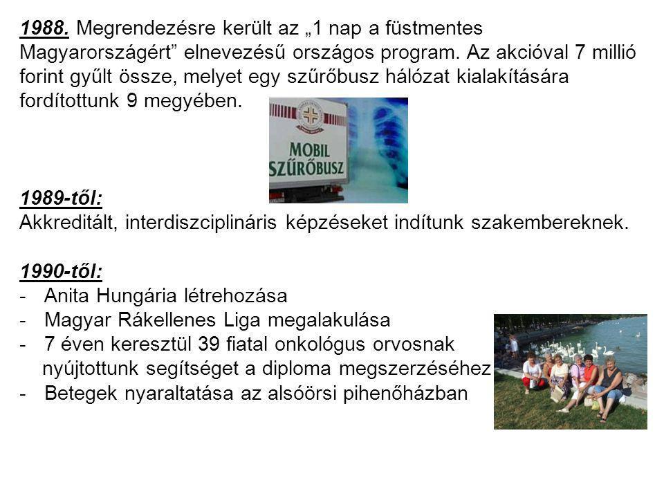 """1988. Megrendezésre került az """"1 nap a füstmentes Magyarországért"""" elnevezésű országos program. Az akcióval 7 millió forint gyűlt össze, melyet egy sz"""