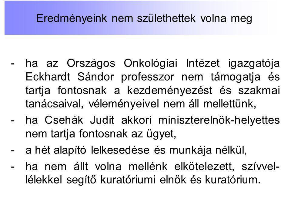 -ha az Országos Onkológiai Intézet igazgatója Eckhardt Sándor professzor nem támogatja és tartja fontosnak a kezdeményezést és szakmai tanácsaival, vé