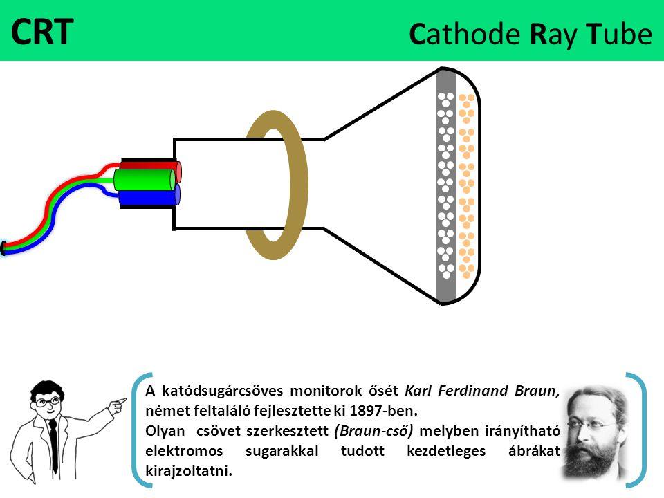 CRT Cathode Ray Tube A katódsugárcsöves monitorok ősét Karl Ferdinand Braun, német feltaláló fejlesztette ki 1897-ben. Olyan csövet szerkesztett (Brau