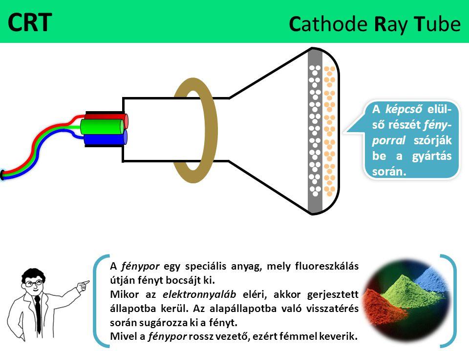 CRT Cathode Ray Tube A képcső elül- ső részét fény- porral szórják be a gyártás során. A fénypor egy speciális anyag, mely fluoreszkálás útján fényt b