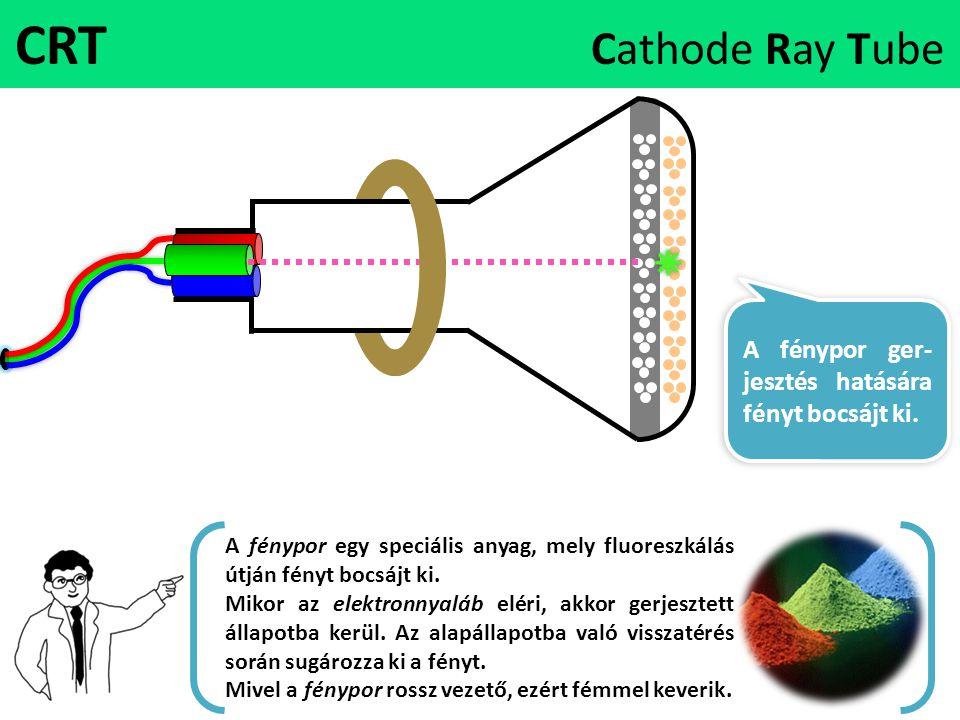 CRT Cathode Ray Tube A fénypor ger- jesztés hatására fényt bocsájt ki. A fénypor egy speciális anyag, mely fluoreszkálás útján fényt bocsájt ki. Mikor
