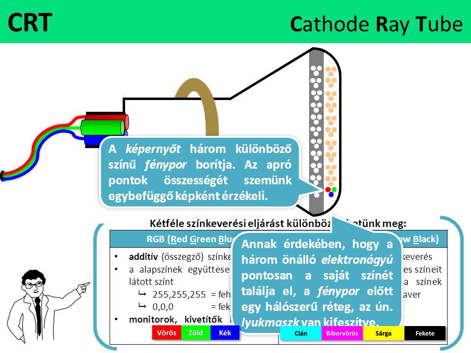 Kétféle színkeverési eljárást különböztethetünk meg: RGB (Red Green Blue)CMYK (Cyan Magenta Yellow Black) • additív (összegző) színkeverés • a alapszínek együttese alkotja a látott színt  255,255,255 = fehér  0,0,0 = fekete • monitorok, kivetítők használják • szubtraktív (kivonó) színkeverés • a felület a ráeső fény egyes színeit elnyeli, és csak azok a színek láthatóak, melyeket visszaver • nyomtatók használják Annak érdekében, hogy a három önálló elektronágyú pontosan a saját színét találja el, a fénypor előtt egy hálószerű réteg, az ún.
