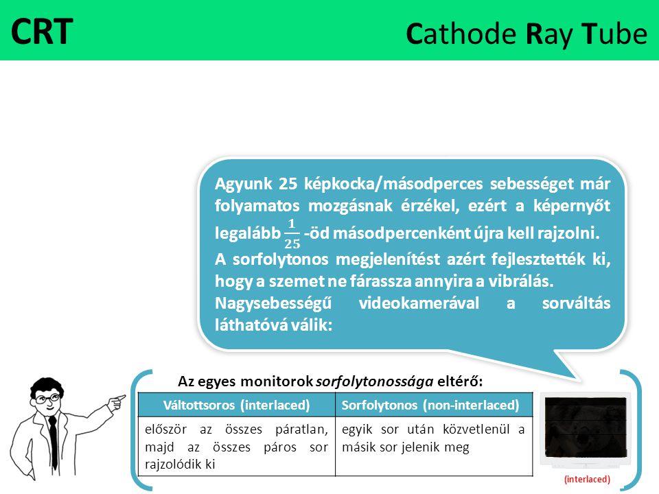 Az egyes monitorok sorfolytonossága eltérő: (non-interlaced) CRT Cathode Ray Tube Elektromágneses erő hatására az elektronnyaláb kitér. Váltottsoros (