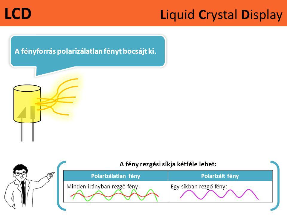 LCD Liquid Crystal Display A fényforrás polarizálatlan fényt bocsájt ki. A fény rezgési síkja kétféle lehet: Polarizálatlan fényPolarizált fény Minden