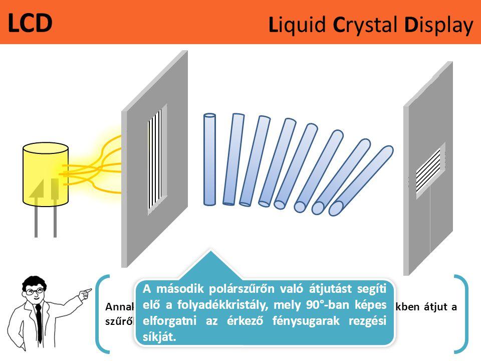 LCD Liquid Crystal Display Annak eredményeként, hogy az érkező fény teljes mértékben átjut a szűrőkön, fehér, illetve világos képpont keletkezik. A má