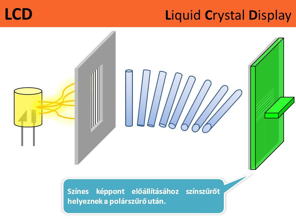 LCD Liquid Crystal Display Színes képpont előállításához színszűrőt helyeznek a polárszűrő után.