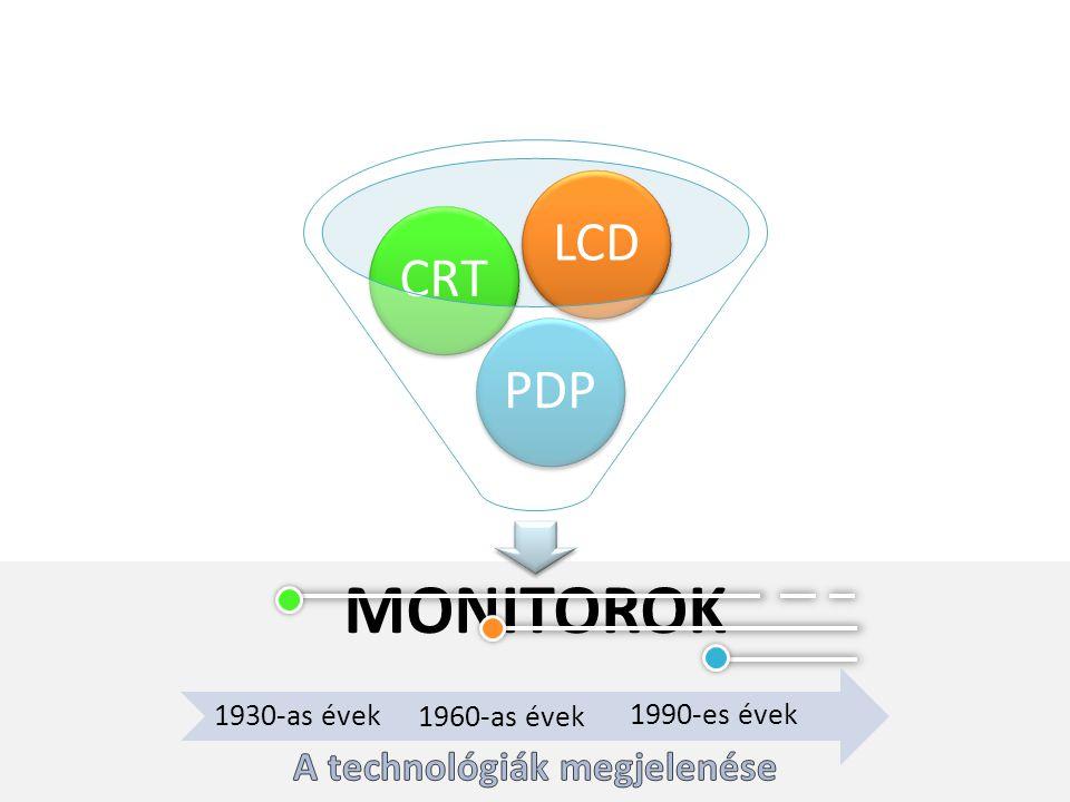 MONITOROK PDPCRTLCD 1930-as évek 1960-as évek 1990-es évek