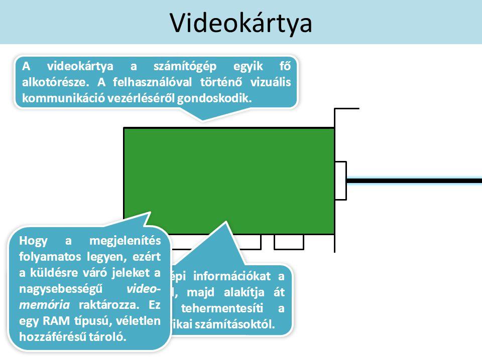 Videokártya RAMDAC Grafikus chip Video- memória A videokártya a számítógép egyik fő alkotórésze. A felhasználóval történő vizuális kommunikáció vezérl