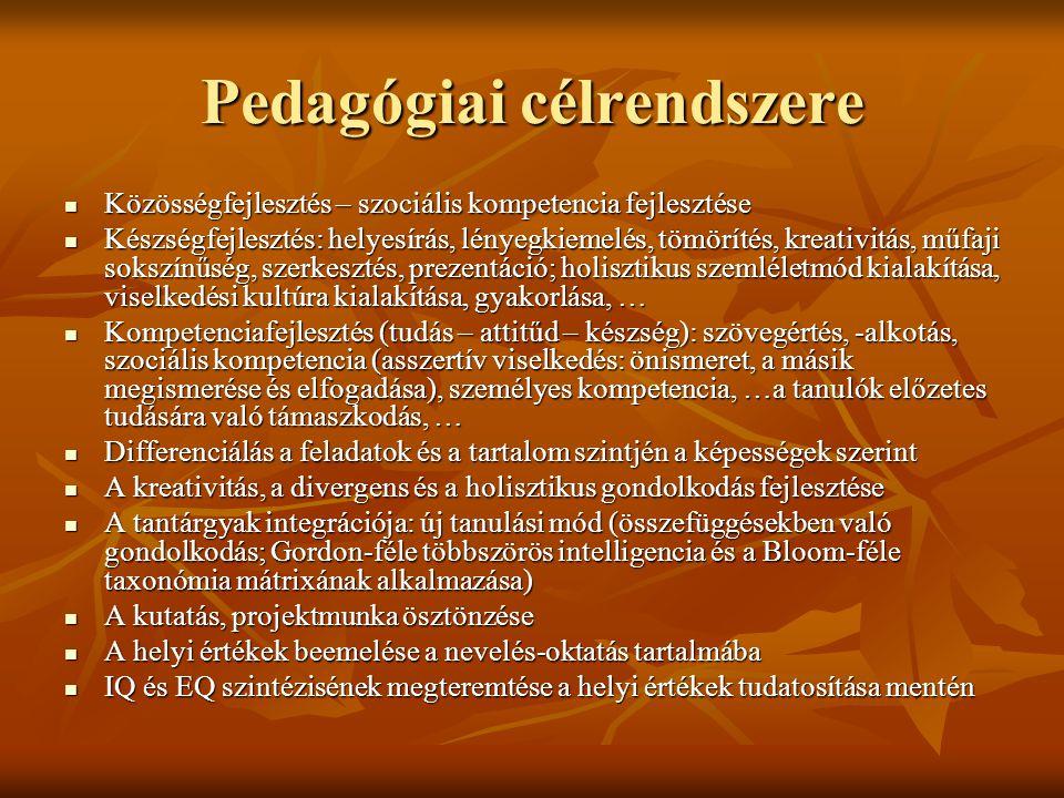 Pedagógiai célrendszere  Közösségfejlesztés – szociális kompetencia fejlesztése  Készségfejlesztés: helyesírás, lényegkiemelés, tömörítés, kreativitás, műfaji sokszínűség, szerkesztés, prezentáció; holisztikus szemléletmód kialakítása, viselkedési kultúra kialakítása, gyakorlása, …  Kompetenciafejlesztés (tudás – attitűd – készség): szövegértés, -alkotás, szociális kompetencia (asszertív viselkedés: önismeret, a másik megismerése és elfogadása), személyes kompetencia, …a tanulók előzetes tudására való támaszkodás, …  Differenciálás a feladatok és a tartalom szintjén a képességek szerint  A kreativitás, a divergens és a holisztikus gondolkodás fejlesztése  A tantárgyak integrációja: új tanulási mód (összefüggésekben való gondolkodás; Gordon-féle többszörös intelligencia és a Bloom-féle taxonómia mátrixának alkalmazása)  A kutatás, projektmunka ösztönzése  A helyi értékek beemelése a nevelés-oktatás tartalmába  IQ és EQ szintézisének megteremtése a helyi értékek tudatosítása mentén