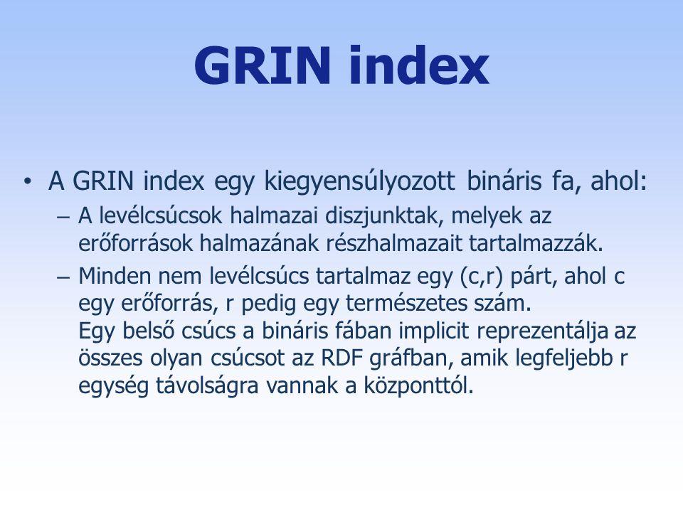 GRIN index • A GRIN index egy kiegyensúlyozott bináris fa, ahol: – A levélcsúcsok halmazai diszjunktak, melyek az erőforrások halmazának részhalmazait tartalmazzák.