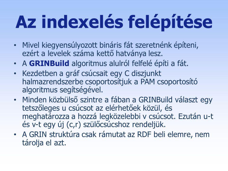 Az indexelés felépítése • Mivel kiegyensúlyozott bináris fát szeretnénk építeni, ezért a levelek száma kettő hatványa lesz.