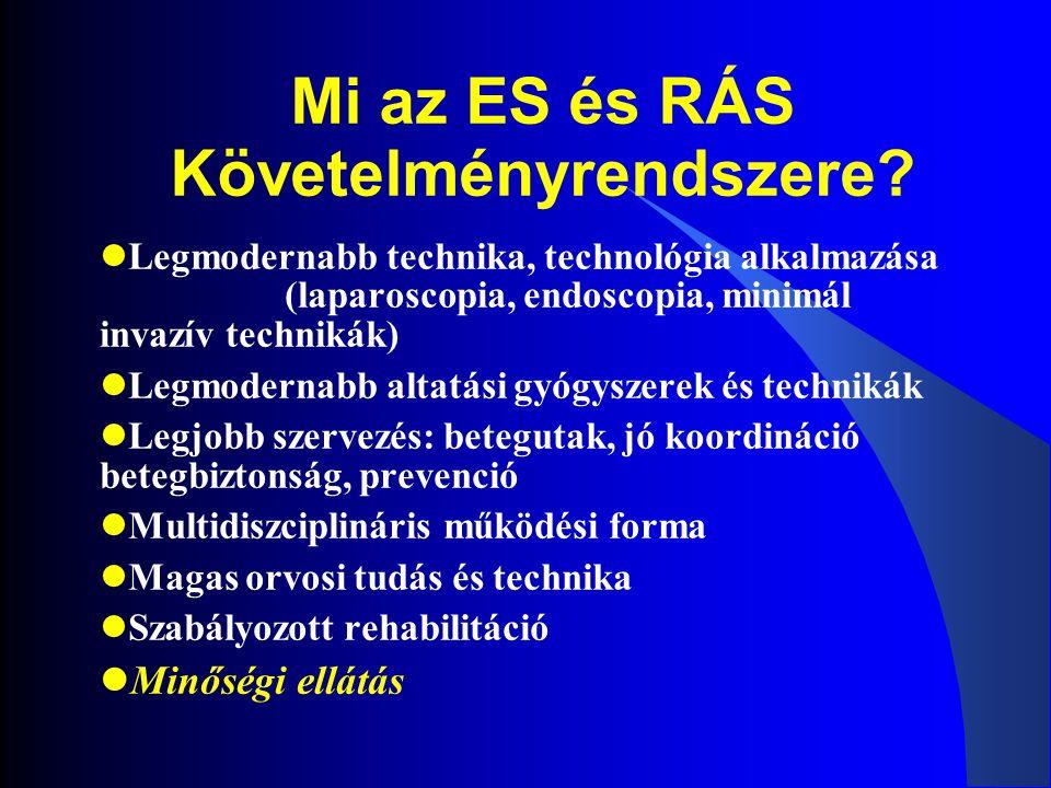 Mi az ES és RÁS Követelményrendszere?  Legmodernabb technika, technológia alkalmazása (laparoscopia, endoscopia, minimál invazív technikák)  Legmode