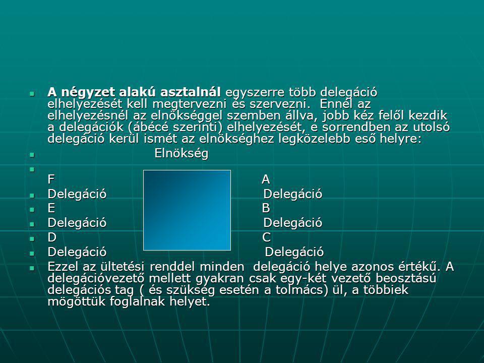  A patkó (U) alakú asztal ugyancsak nagyobb számú résztvevő esetén célszerű.