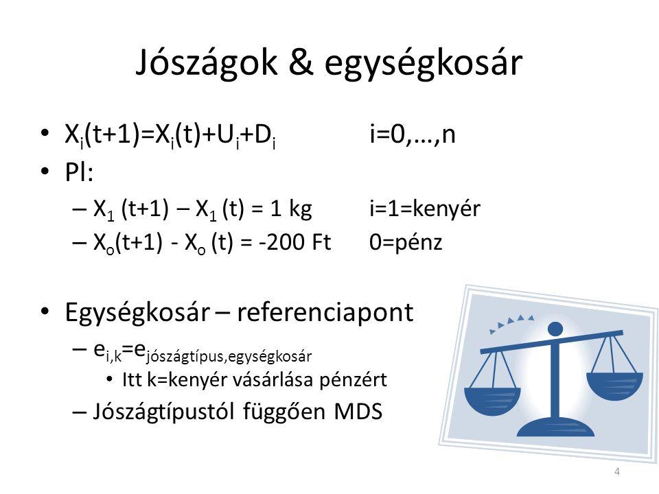 Jószágok & egységkosár • X i (t+1)=X i (t)+U i +D i i=0,…,n • Pl: – X 1 (t+1) – X 1 (t) = 1 kgi=1=kenyér – X o (t+1) - X o (t) = -200 Ft0=pénz • Egységkosár – referenciapont – e i,k =e jószágtípus,egységkosár • Itt k=kenyér vásárlása pénzért – Jószágtípustól függően MDS 4
