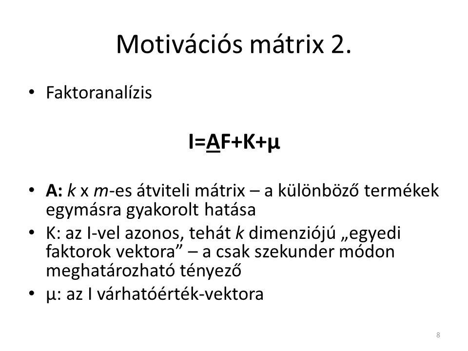 Motivációs mátrix 2. • Faktoranalízis I=AF+K+μ • A: k x m-es átviteli mátrix – a különböző termékek egymásra gyakorolt hatása • K: az I-vel azonos, te