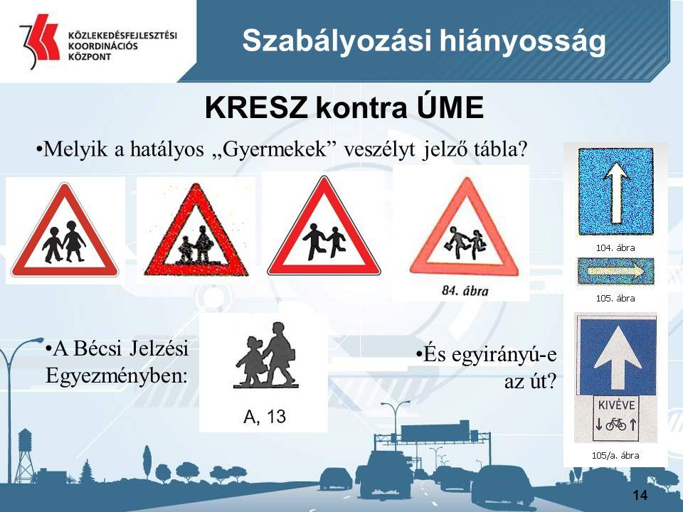 """Szabályozási hiányosság 14 KRESZ kontra ÚME •A Bécsi Jelzési Egyezményben: •Melyik a hatályos """"Gyermekek veszélyt jelző tábla."""