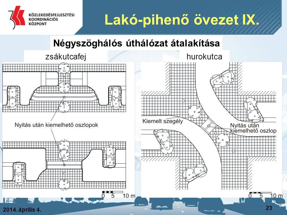 2014. április 4. 23 Lakó-pihenő övezet IX. zsákutcafejhurokutca Négyszöghálós úthálózat átalakítása