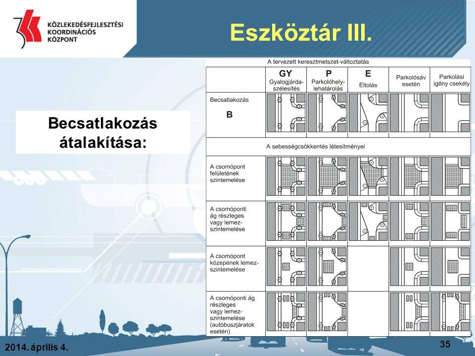 2014. április 4. 35 Eszköztár III. Becsatlakozás átalakítása:
