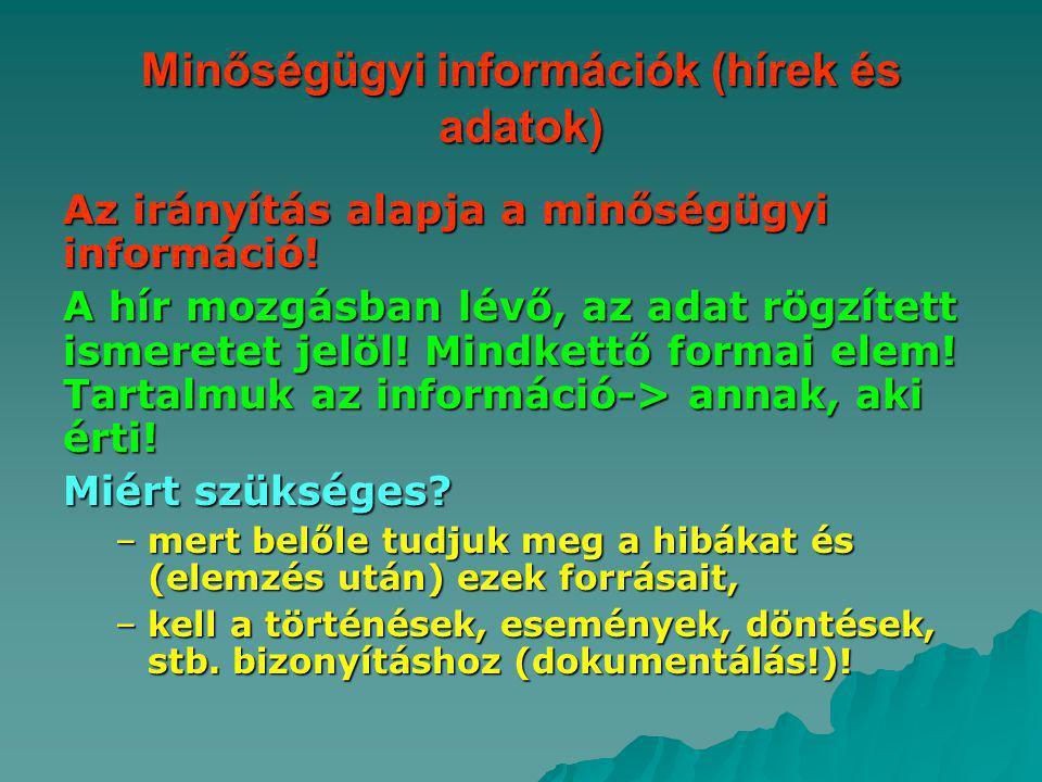 Minőségügyi információk (hírek és adatok) Az irányítás alapja a minőségügyi információ! A hír mozgásban lévő, az adat rögzített ismeretet jelöl! Mindk