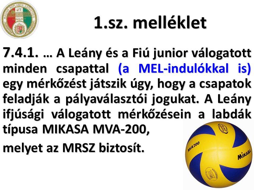 1.sz. melléklet 7.4.1. … A Leány és a Fiú junior válogatott minden csapattal (a MEL-indulókkal is) egy mérkőzést játszik úgy, hogy a csapatok feladják