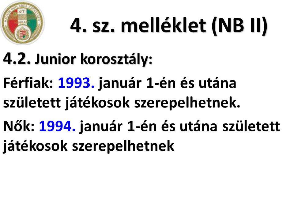 4. sz. melléklet (NB II) 4.2. Junior korosztály: Férfiak: 1993. január 1-én és utána született játékosok szerepelhetnek. Nők: 1994. január 1-én és utá