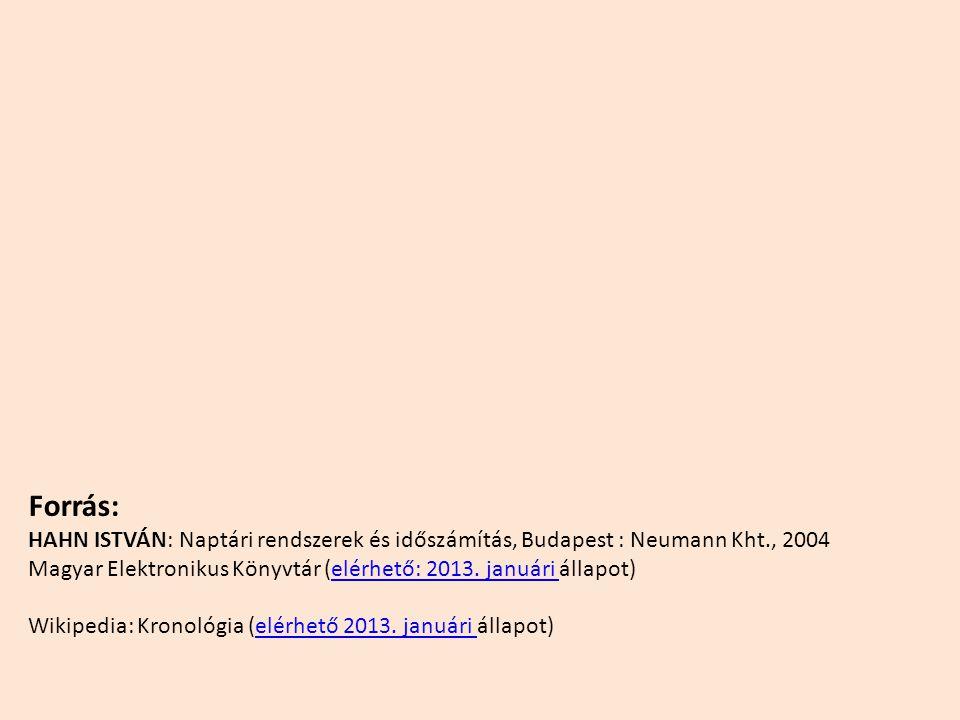 Forrás: HAHN ISTVÁN: Naptári rendszerek és időszámítás, Budapest : Neumann Kht., 2004 Magyar Elektronikus Könyvtár (elérhető: 2013. januári állapot)el
