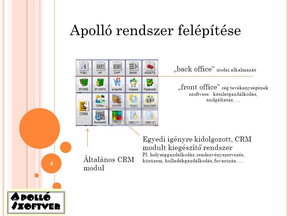 """4 Apolló rendszer felépítése """"back office"""" irodai alkalmazás """"front office"""" cég tevékenységének szoftvere: készletgazdálkodás, szolgáltatás, … Általán"""