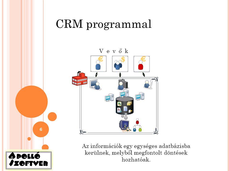 6 CRM programmal V e v ő k Az információk egy egységes adatbázisba kerülnek, melyből megfontolt döntések hozhatóak.