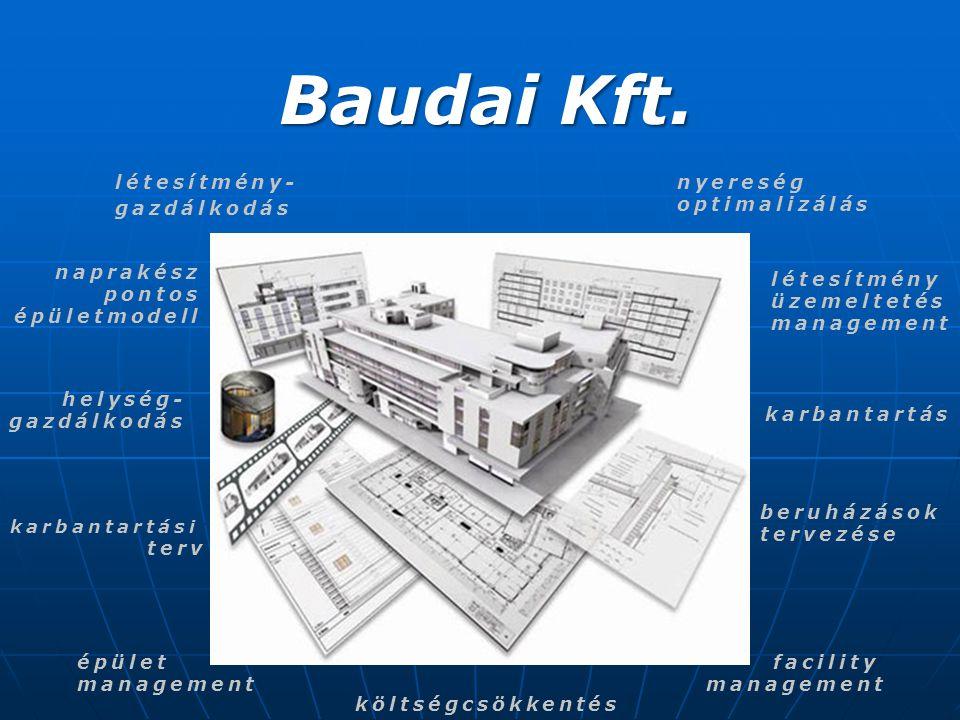 Baudai Kft. létesítmény- gazdálkodás facility management karbantartás épület management beruházások tervezése létesítmény üzemeltetés management napra