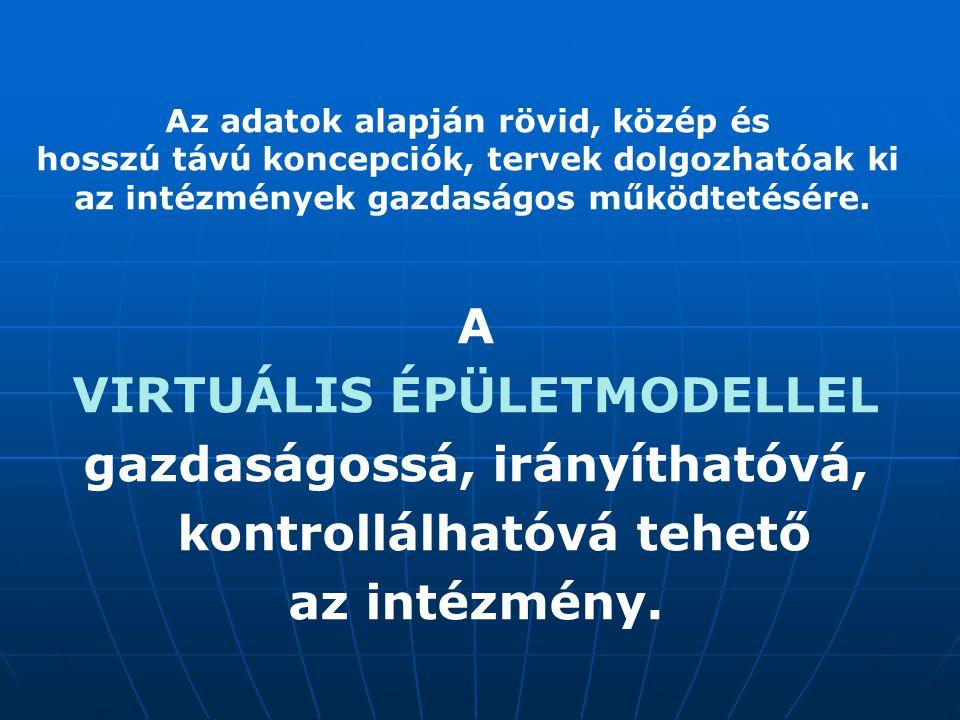 Az adatok alapján rövid, közép és hosszú távú koncepciók, tervek dolgozhatóak ki az intézmények gazdaságos működtetésére. A VIRTUÁLIS ÉPÜLETMODELLEL g