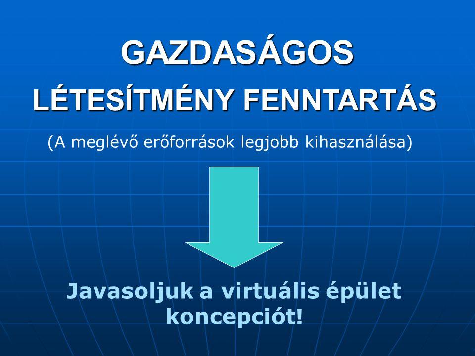 GAZDASÁGOS (A meglévő erőforrások legjobb kihasználása) LÉTESÍTMÉNY FENNTARTÁS Javasoljuk a virtuális épület koncepciót!
