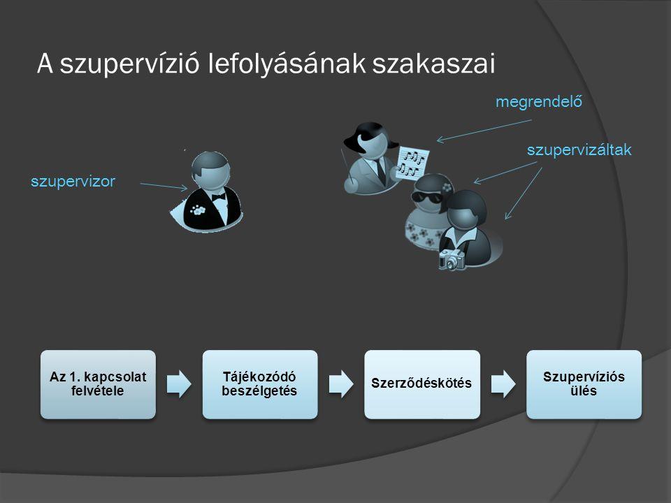 A szupervízió lefolyásának szakaszai megrendelő szupervizáltak szupervizor Az 1. kapcsolat felvétele Tájékozódó beszélgetés Szerződéskötés Szupervízió