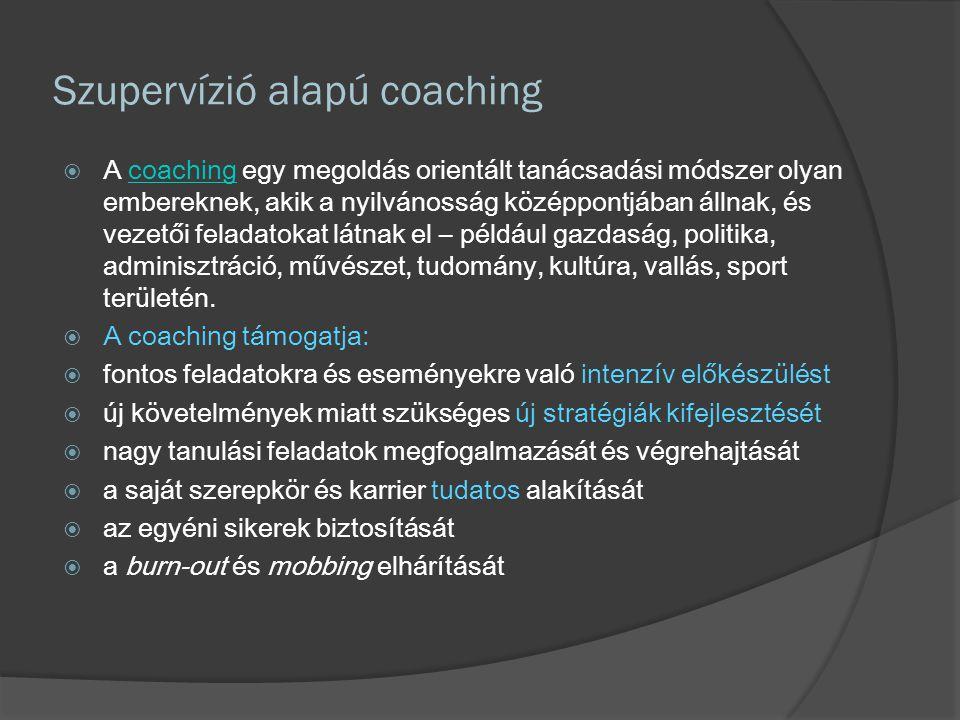 Szupervízió alapú coaching  A coaching egy megoldás orientált tanácsadási módszer olyan embereknek, akik a nyilvánosság középpontjában állnak, és vez