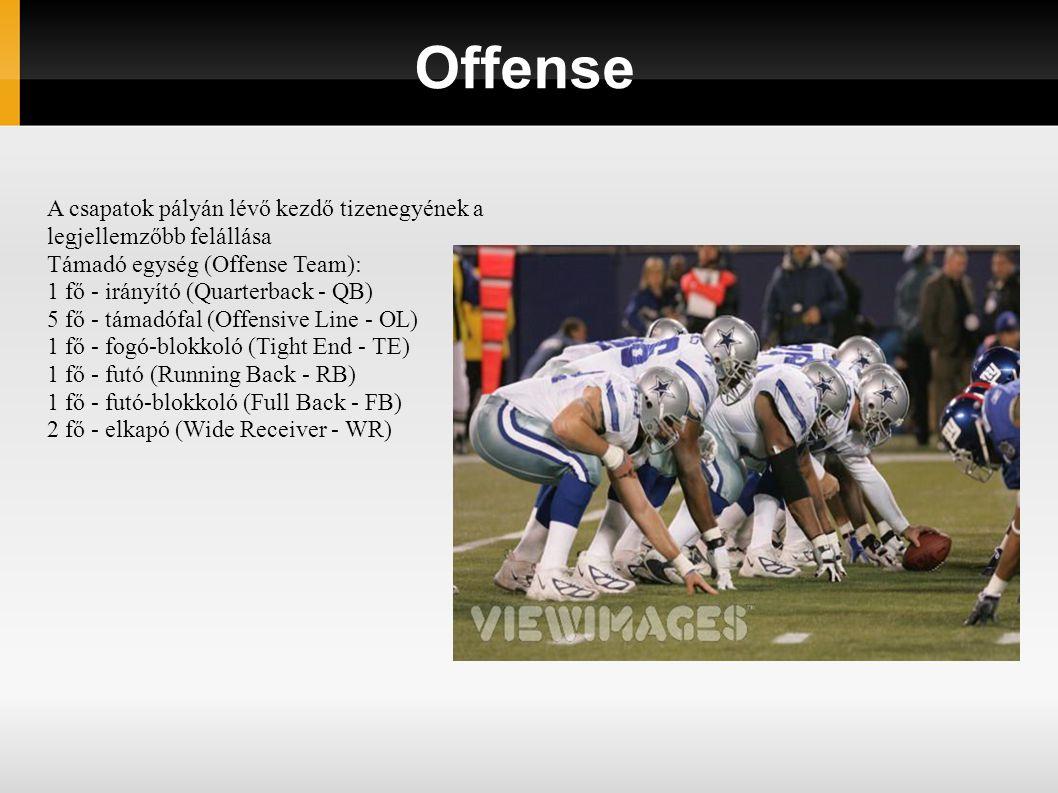 Offense A csapatok pályán lévő kezdő tizenegyének a legjellemzőbb felállása Támadó egység (Offense Team): 1 fő - irányító (Quarterback - QB) 5 fő - támadófal (Offensive Line - OL) 1 fő - fogó-blokkoló (Tight End - TE) 1 fő - futó (Running Back - RB) 1 fő - futó-blokkoló (Full Back - FB) 2 fő - elkapó (Wide Receiver - WR)