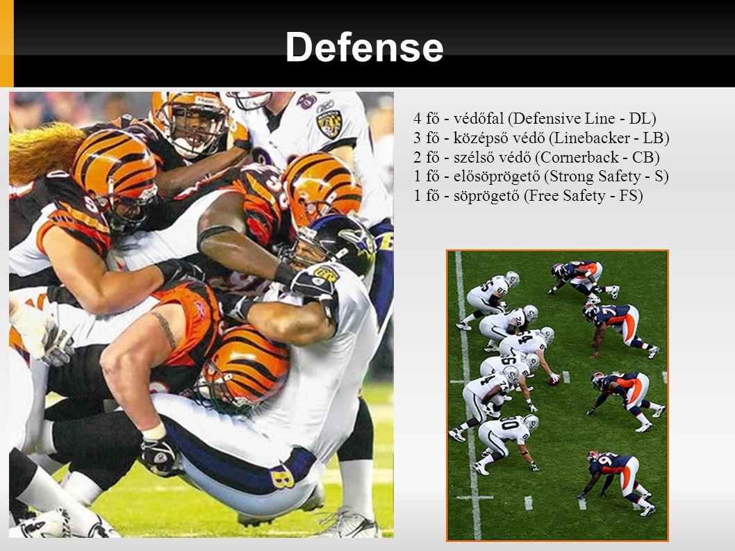 Defense 4 fő - védőfal (Defensive Line - DL) 3 fő - középső védő (Linebacker - LB) 2 fő - szélső védő (Cornerback - CB) 1 fő - elősöprögető (Strong Sa