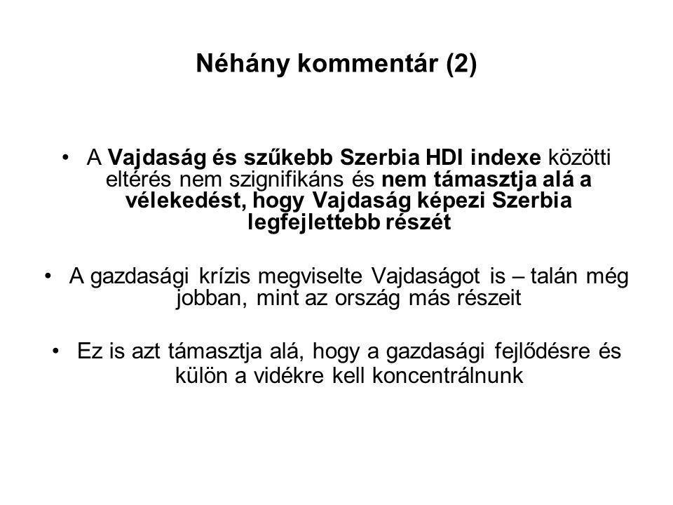 Néhány kommentár (2) •A Vajdaság és szűkebb Szerbia HDI indexe közötti eltérés nem szignifikáns és nem támasztja alá a vélekedést, hogy Vajdaság képezi Szerbia legfejlettebb részét •A gazdasági krízis megviselte Vajdaságot is – talán még jobban, mint az ország más részeit •Ez is azt támasztja alá, hogy a gazdasági fejlődésre és külön a vidékre kell koncentrálnunk