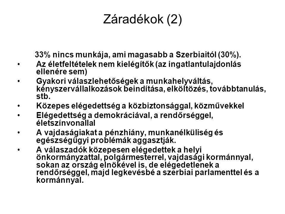 Záradékok (2) 33% nincs munkája, ami magasabb a Szerbiaitól (30%).