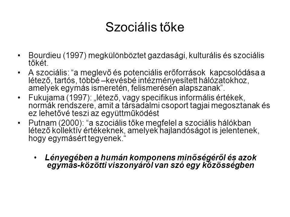 Szociális tőke •Bourdieu (1997) megkülönböztet gazdasági, kulturális és szociális tőkét.