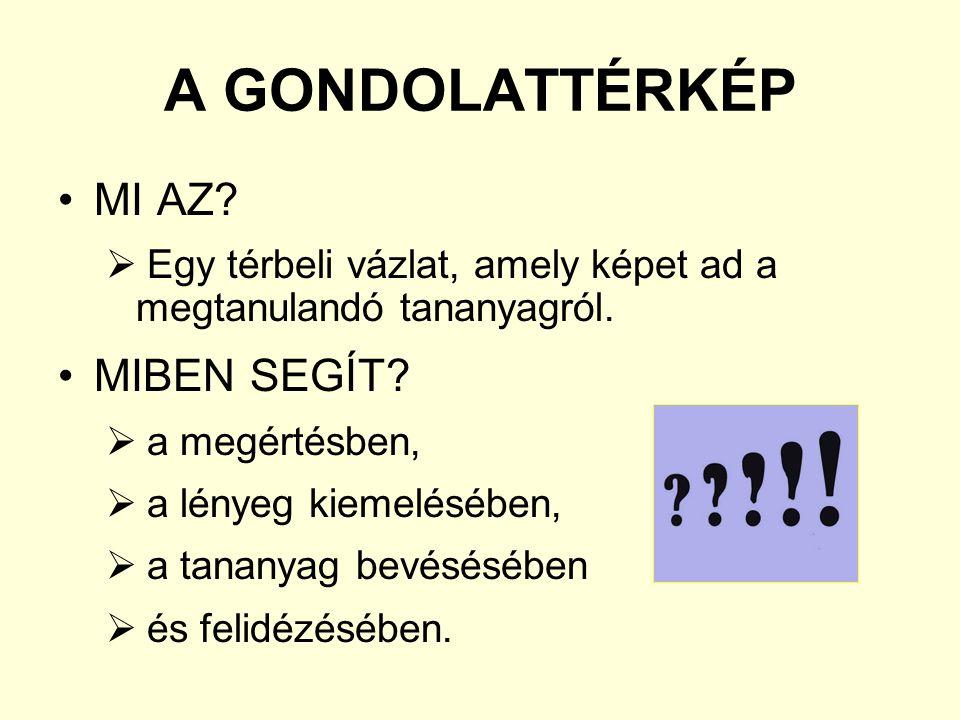 A GONDOLATTÉRKÉP •MI AZ?  Egy térbeli vázlat, amely képet ad a megtanulandó tananyagról. •MIBEN SEGÍT?  a megértésben,  a lényeg kiemelésében,  a